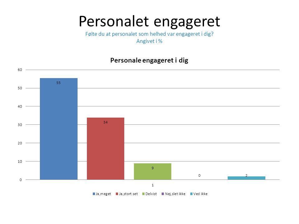 Personalet engageret Følte du at personalet som helhed var engageret i dig Angivet i %