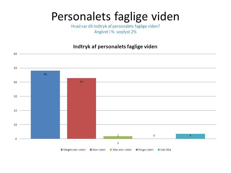 Personalets faglige viden Hvad var dit indtryk af personalets faglige viden Angivet i % uoplyst 2%