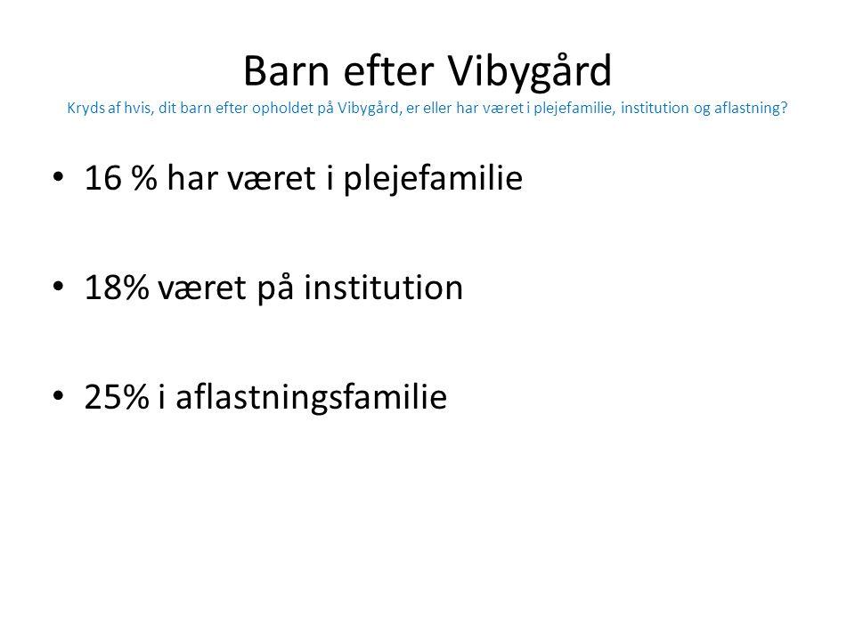 Barn efter Vibygård Kryds af hvis, dit barn efter opholdet på Vibygård, er eller har været i plejefamilie, institution og aflastning