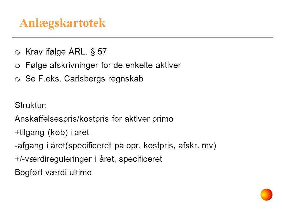 Anlægskartotek Krav ifølge ÅRL. § 57