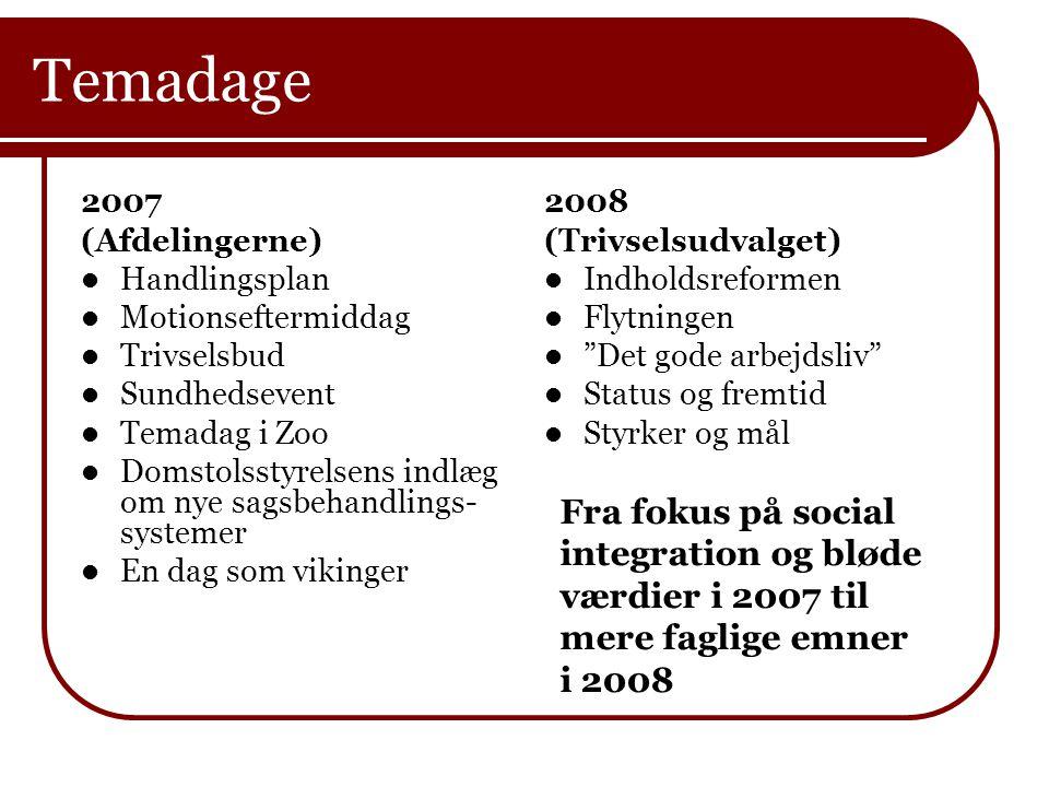 Temadage 2007. (Afdelingerne) Handlingsplan. Motionseftermiddag. Trivselsbud. Sundhedsevent. Temadag i Zoo.