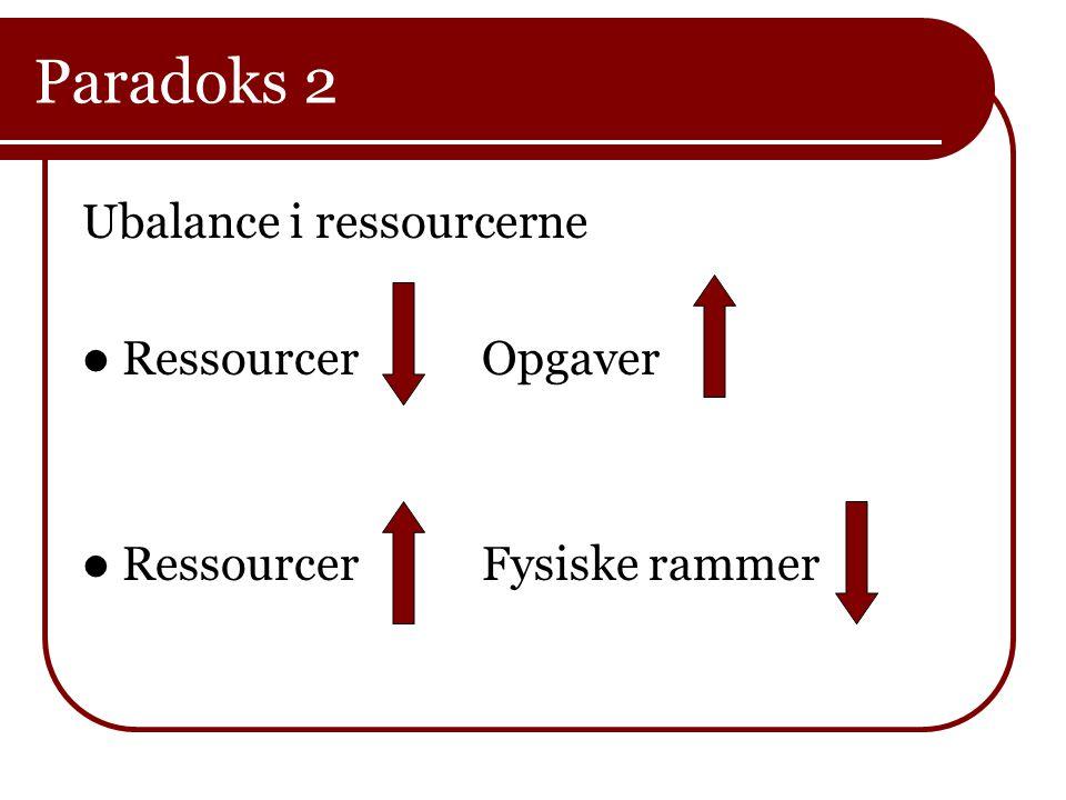 Paradoks 2 Ubalance i ressourcerne Ressourcer Opgaver
