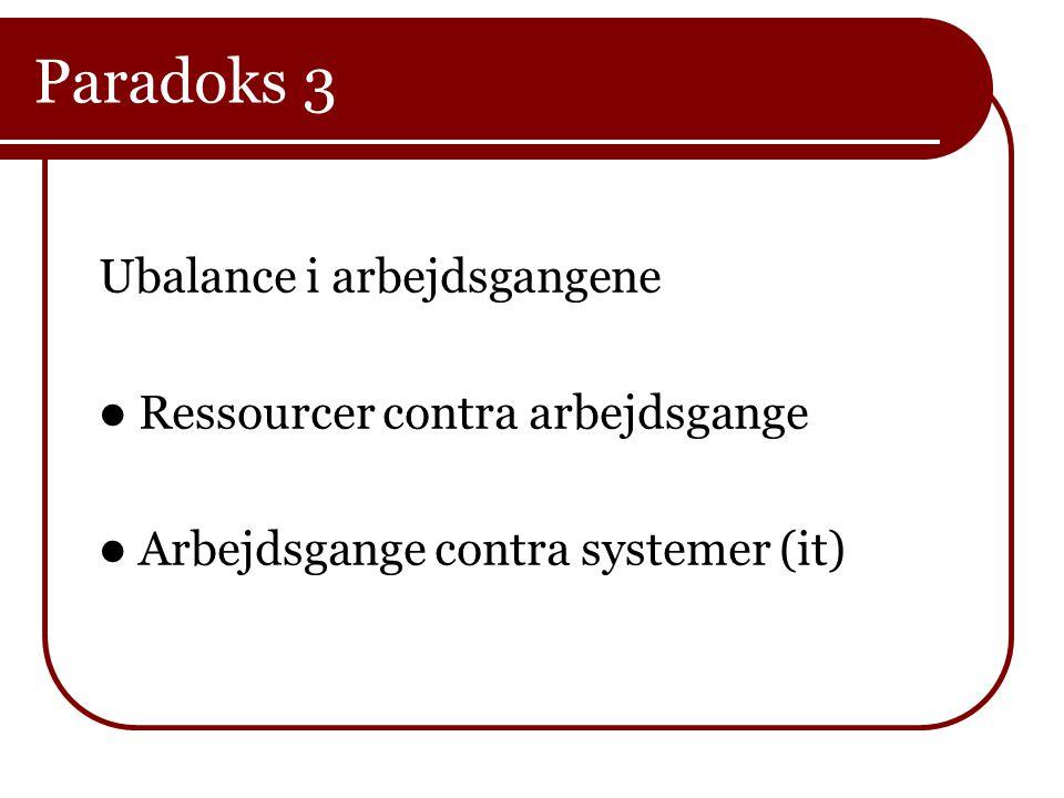 Paradoks 3 Ubalance i arbejdsgangene Ressourcer contra arbejdsgange