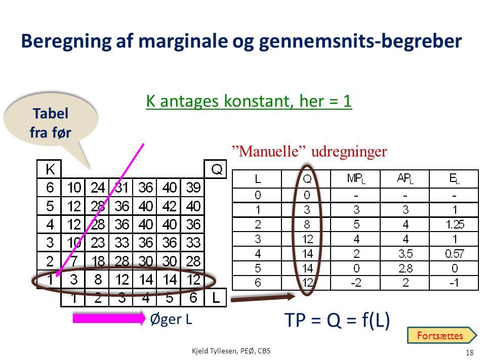 Beregning af marginale og gennemsnits-begreber