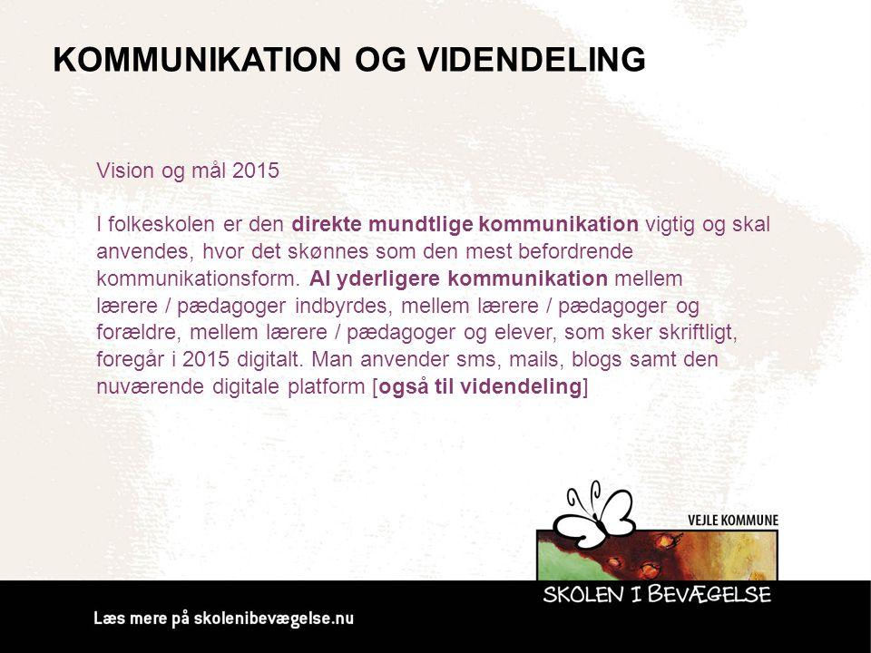 Kommunikation og videndeling
