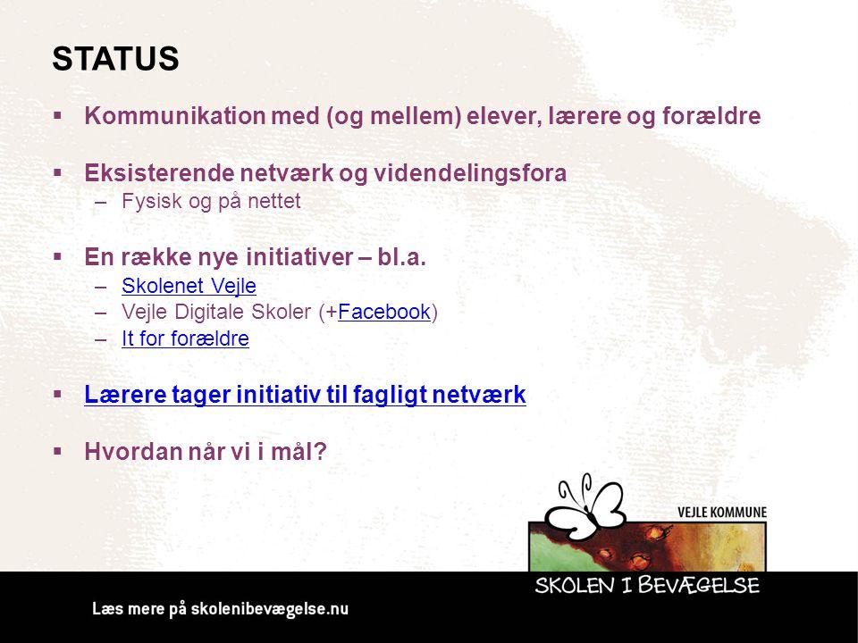 Status Kommunikation med (og mellem) elever, lærere og forældre