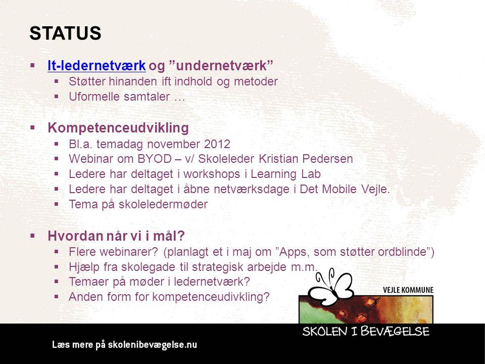 Status It-ledernetværk og undernetværk Kompetenceudvikling