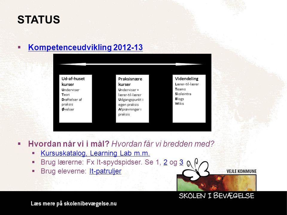 Status Kompetenceudvikling 2012-13