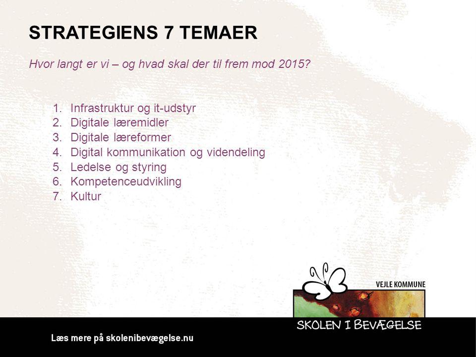 Strategiens 7 temaer Hvor langt er vi – og hvad skal der til frem mod 2015 Infrastruktur og it-udstyr.