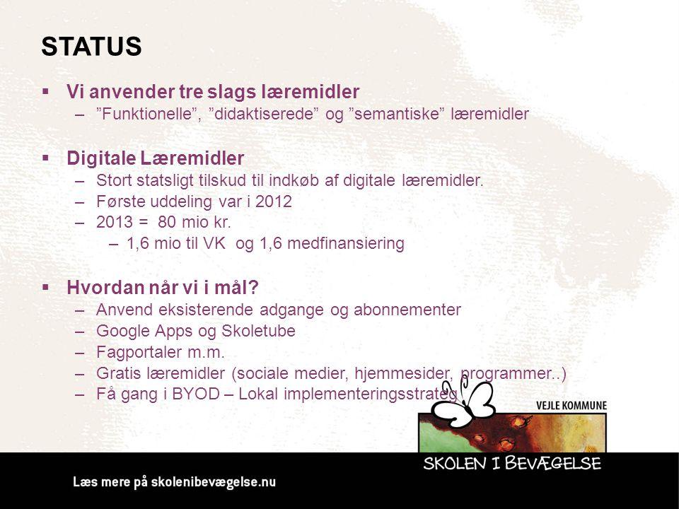 Status Vi anvender tre slags læremidler Digitale Læremidler