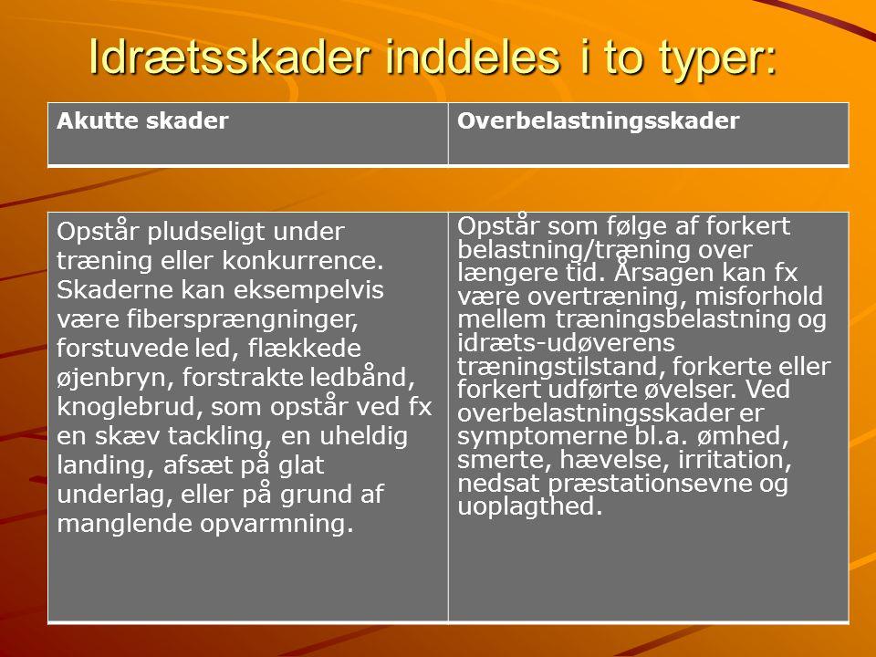 Idrætsskader inddeles i to typer: