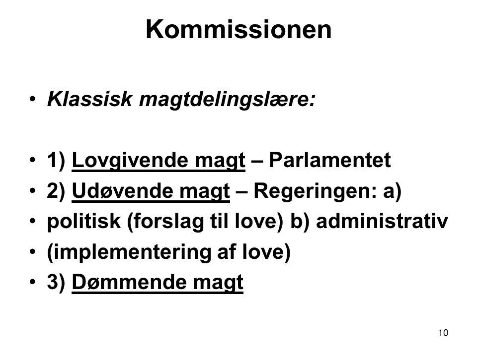 Kommissionen Klassisk magtdelingslære: