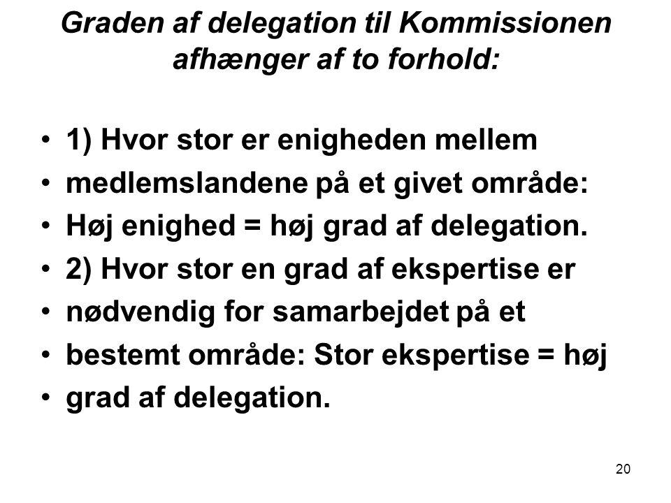 Graden af delegation til Kommissionen afhænger af to forhold: