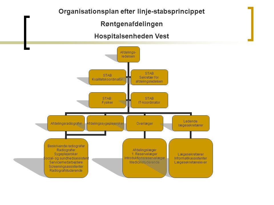 Organisationsplan efter linje-stabsprincippet Hospitalsenheden Vest