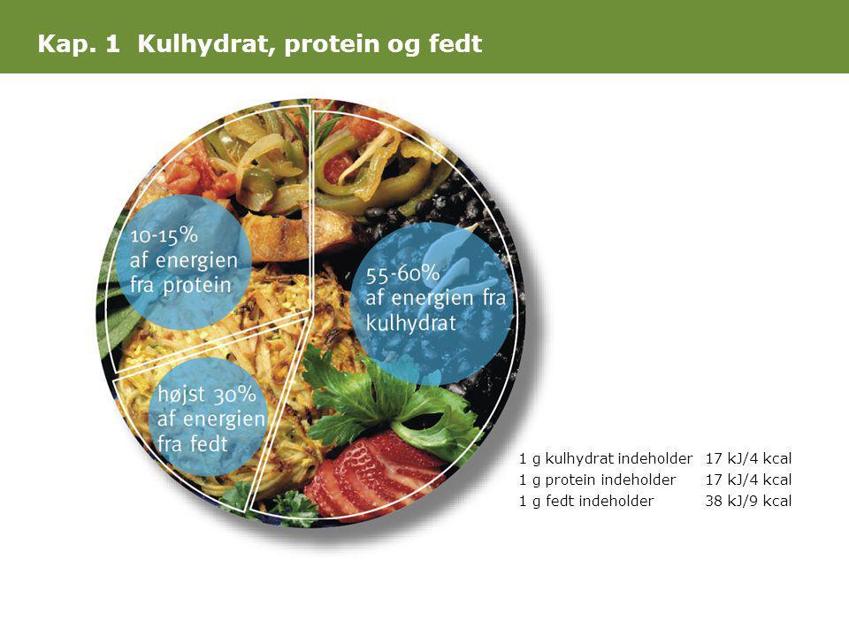 Kap. 1 Kulhydrat, protein og fedt