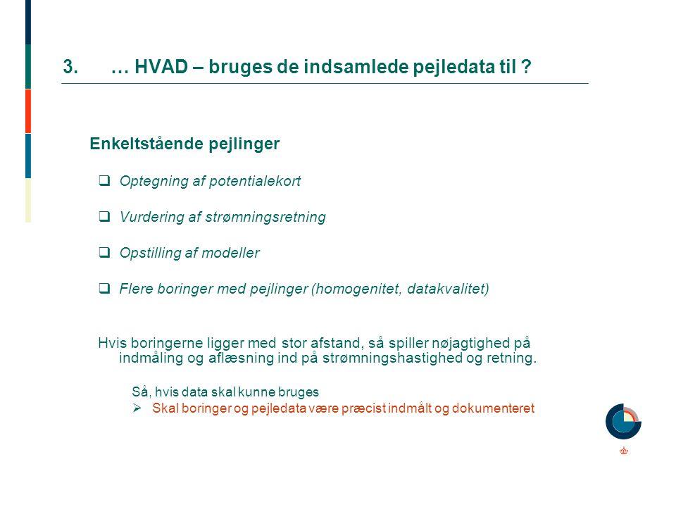 3. … HVAD – bruges de indsamlede pejledata til