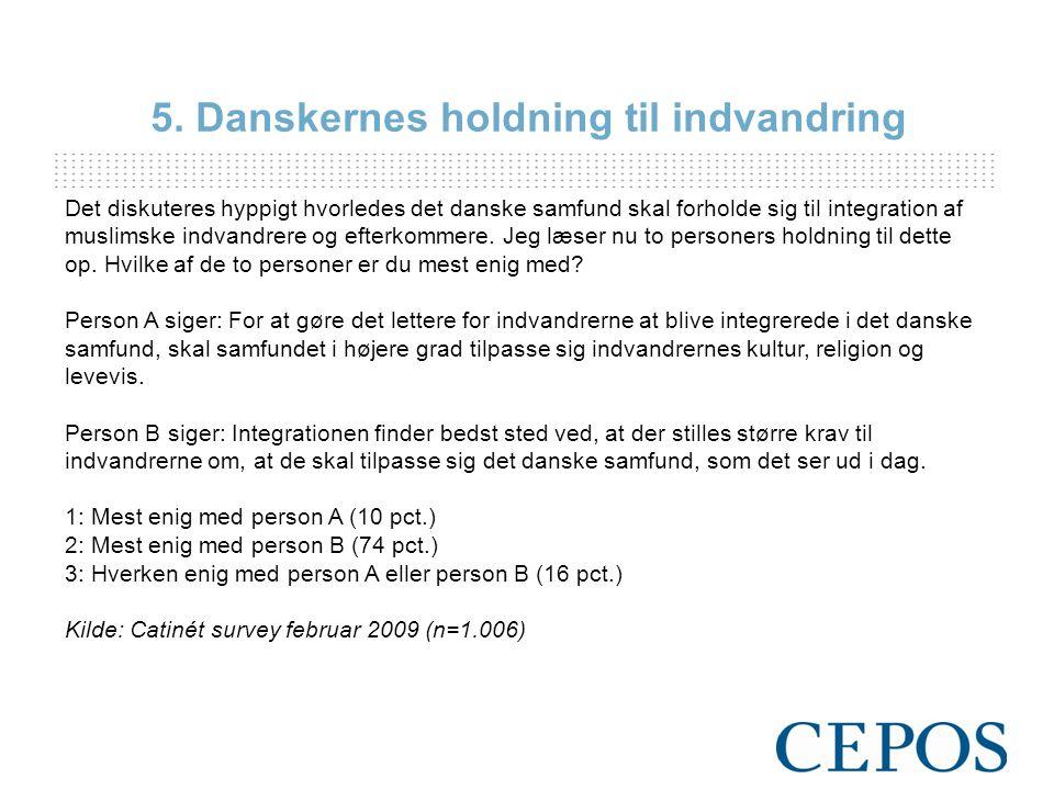 5. Danskernes holdning til indvandring