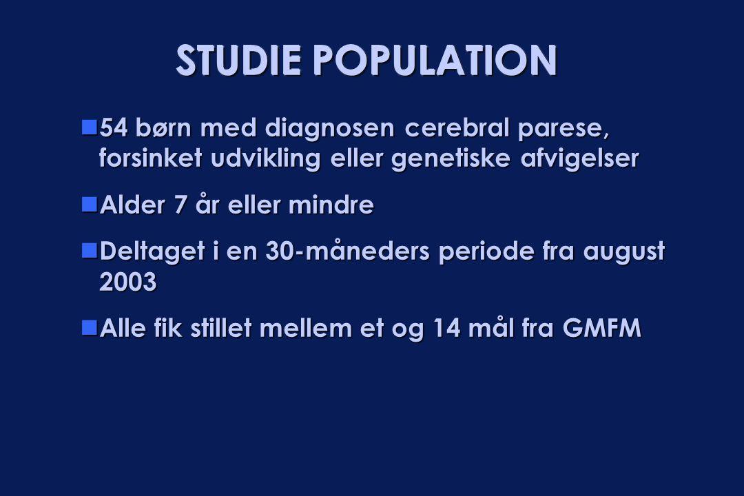 STUDIE POPULATION 54 børn med diagnosen cerebral parese, forsinket udvikling eller genetiske afvigelser.