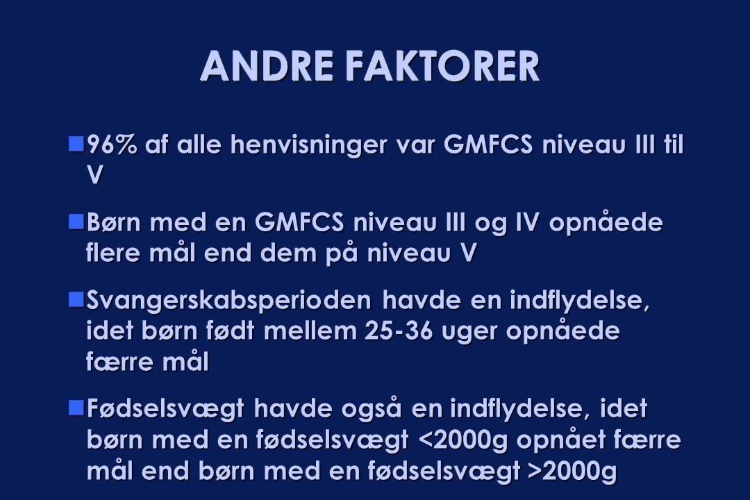 ANDRE FAKTORER 96% af alle henvisninger var GMFCS niveau III til V