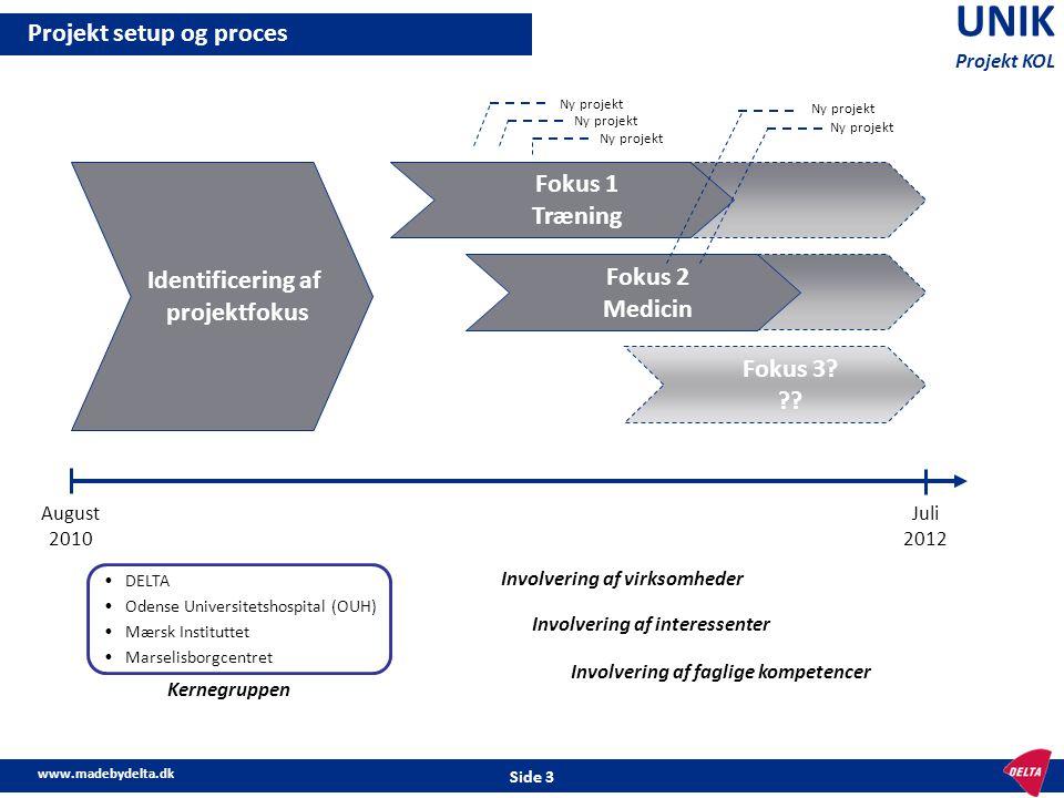 UNIK Projekt setup og proces Fokus 1 Træning Identificering af