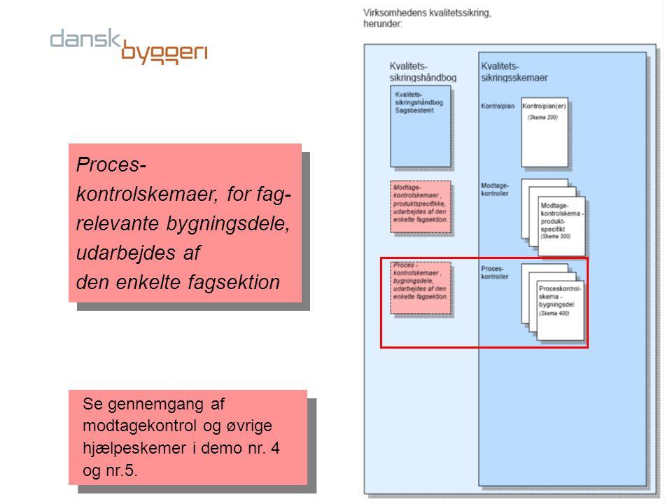 kontrolskemaer, for fag- relevante bygningsdele, udarbejdes af