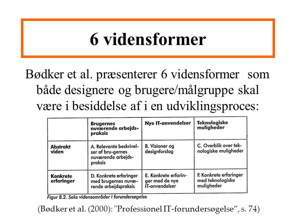 6 vidensformer Bødker et al. præsenterer 6 vidensformer som både designere og brugere/målgruppe skal være i besiddelse af i en udviklingsproces: