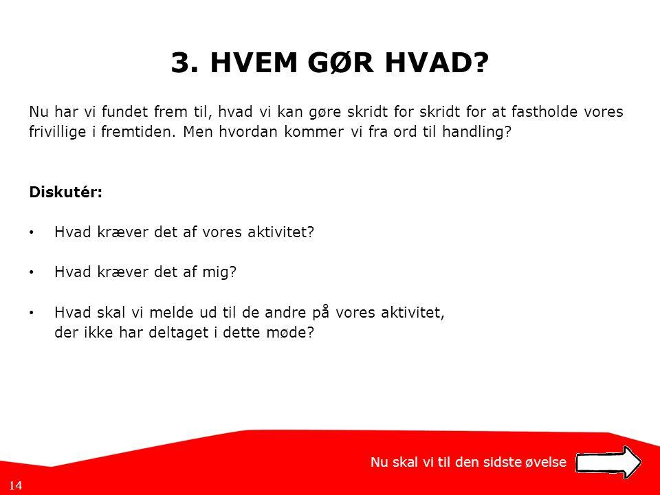 3. HVEM GØR HVAD