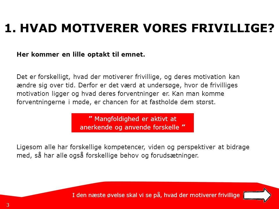 HVAD MOTIVERER VORES FRIVILLIGE