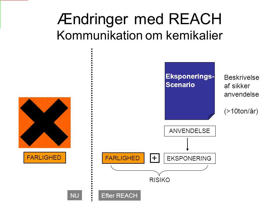 Ændringer med REACH Kommunikation om kemikalier
