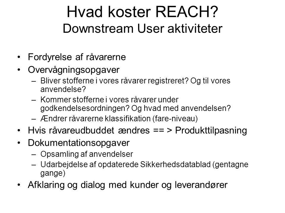 Hvad koster REACH Downstream User aktiviteter