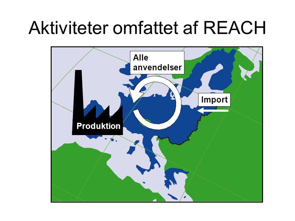 Aktiviteter omfattet af REACH
