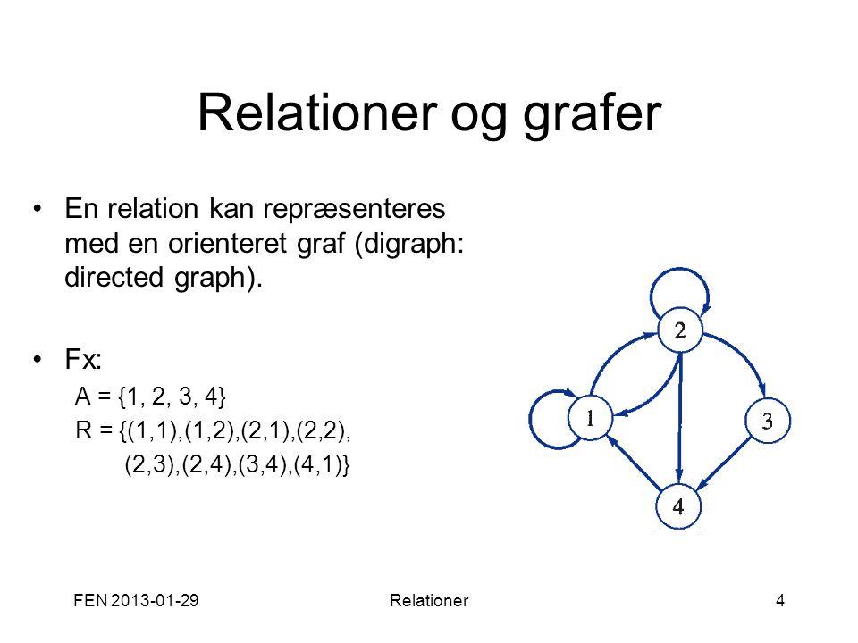 Relationer og grafer En relation kan repræsenteres med en orienteret graf (digraph: directed graph).