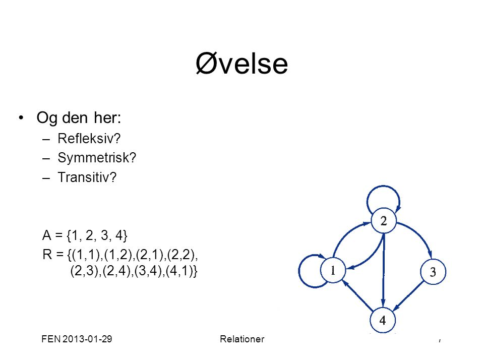 Øvelse Og den her: Refleksiv Symmetrisk Transitiv A = {1, 2, 3, 4}