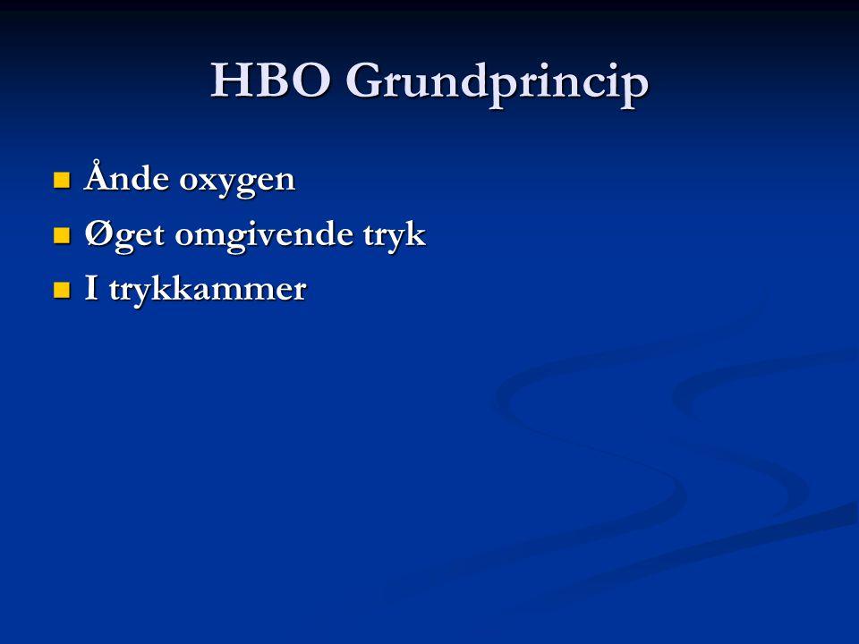 HBO Grundprincip Ånde oxygen Øget omgivende tryk I trykkammer