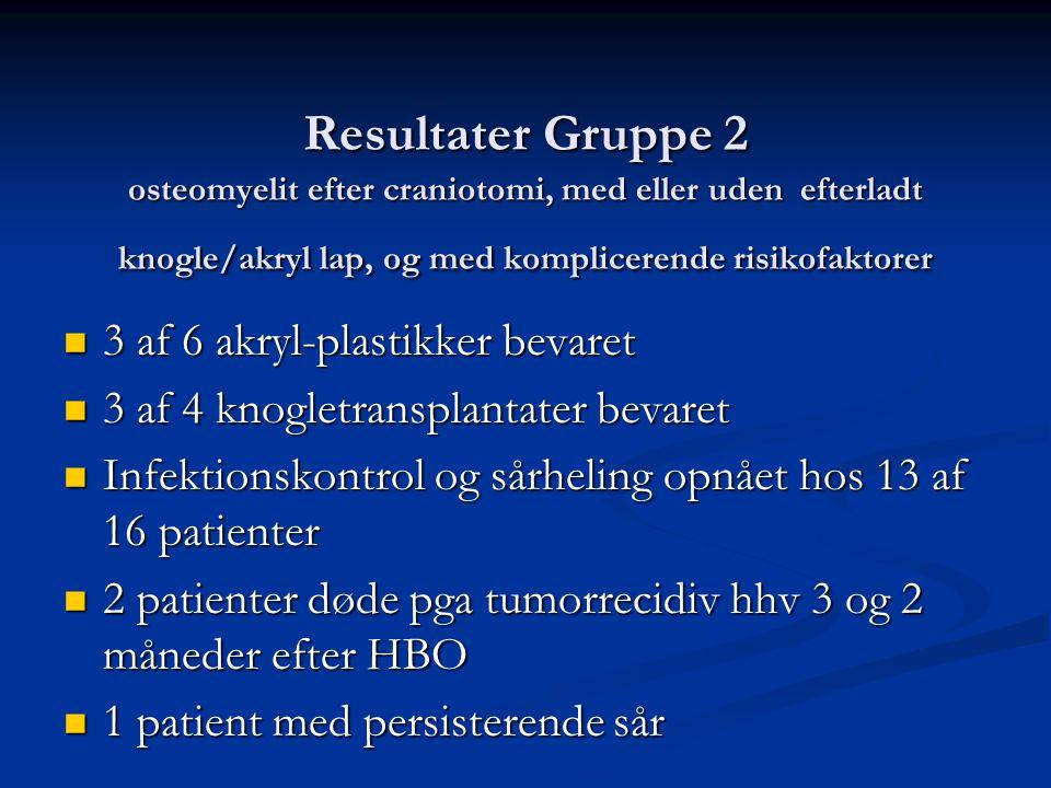 Resultater Gruppe 2 osteomyelit efter craniotomi, med eller uden efterladt knogle/akryl lap, og med komplicerende risikofaktorer