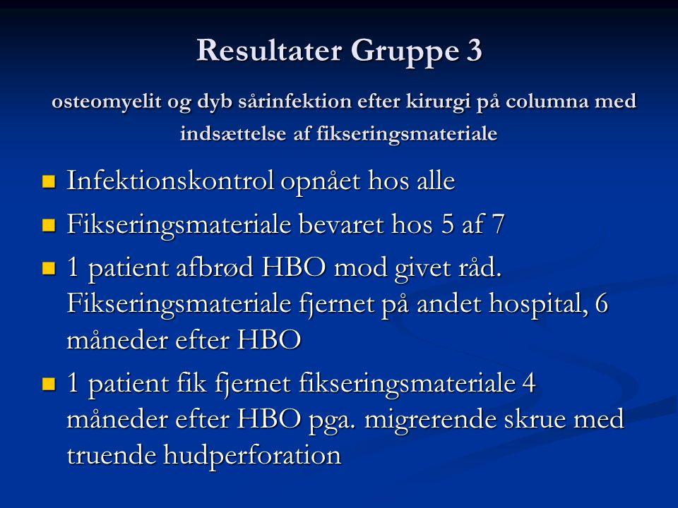 Resultater Gruppe 3 osteomyelit og dyb sårinfektion efter kirurgi på columna med indsættelse af fikseringsmateriale