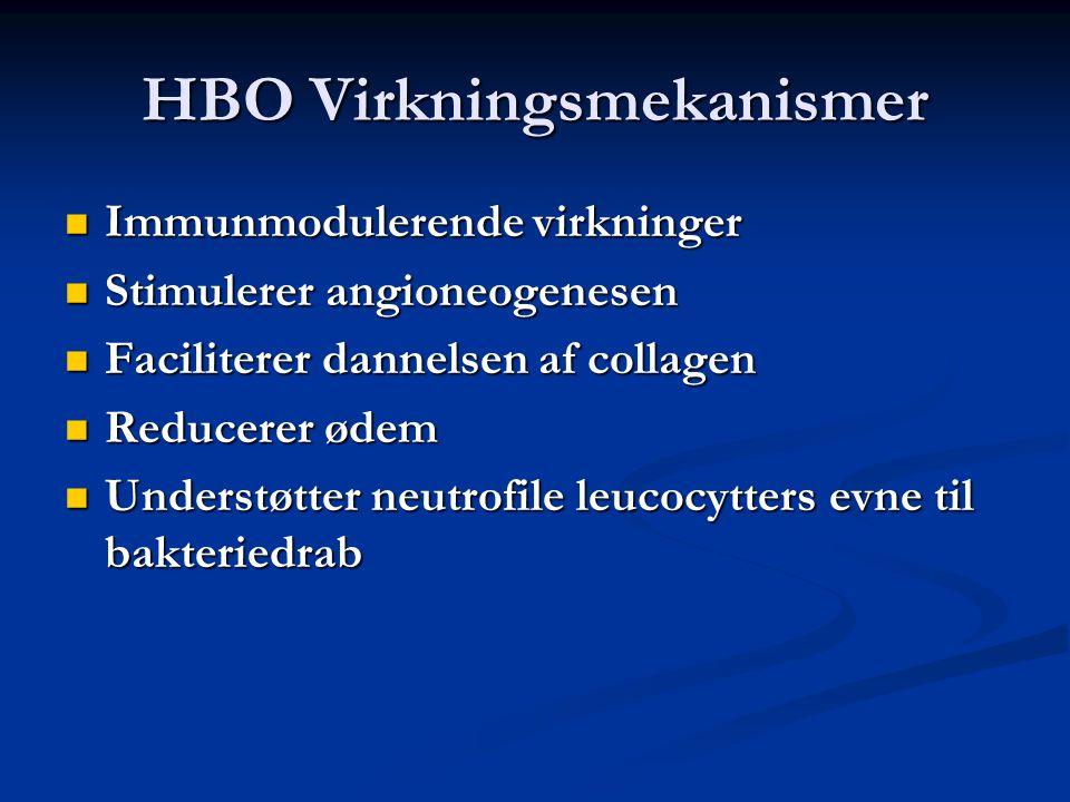 HBO Virkningsmekanismer