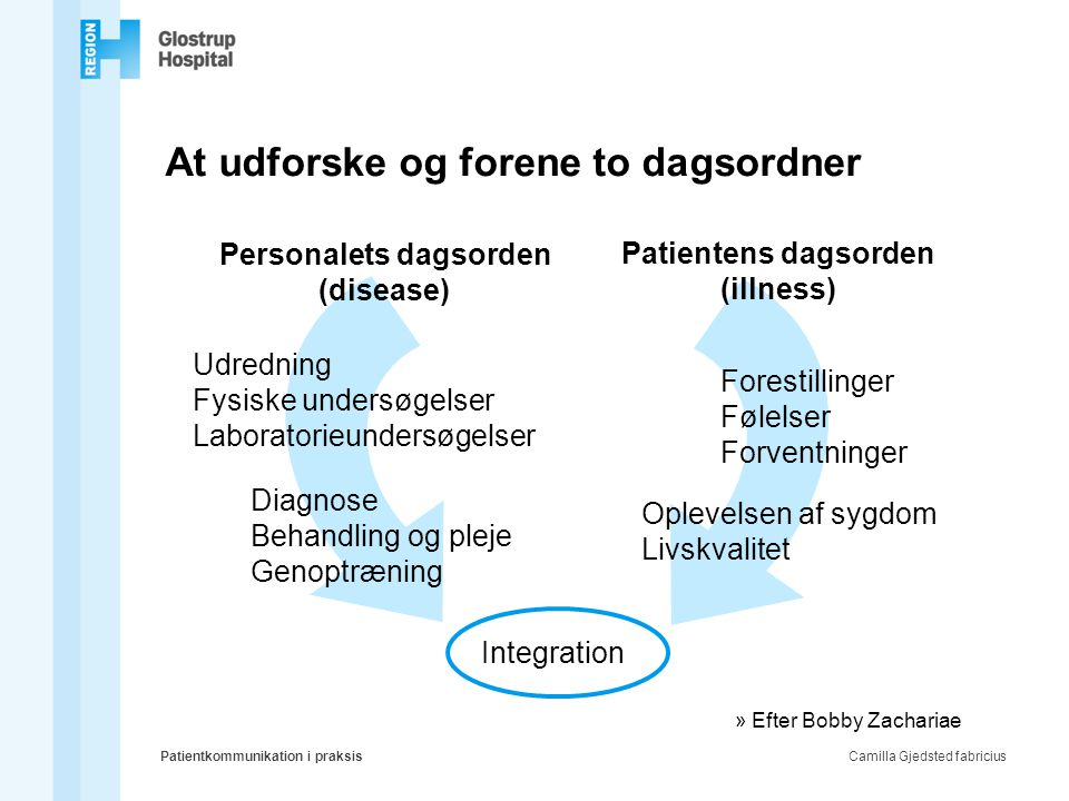 Patientkommunikation i praksis - ppt download