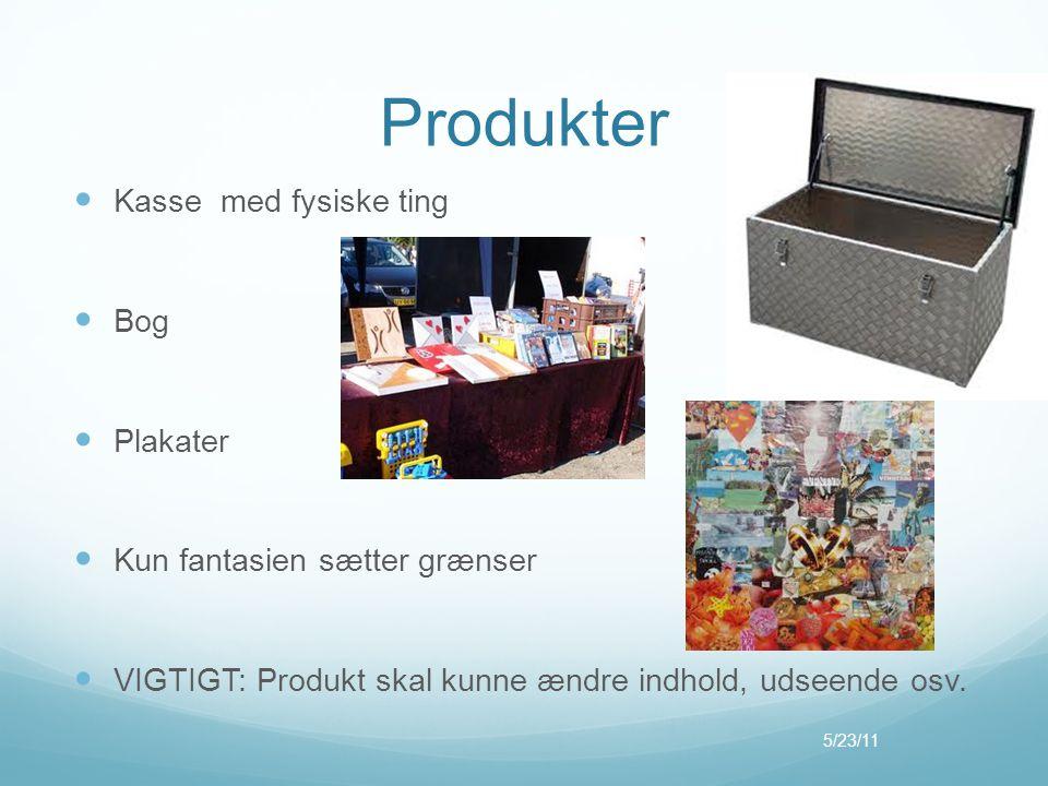 Produkter Kasse med fysiske ting Bog Plakater