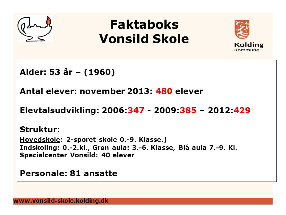 Faktaboks Vonsild Skole