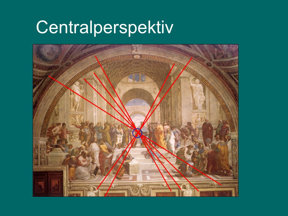 Centralperspektiv