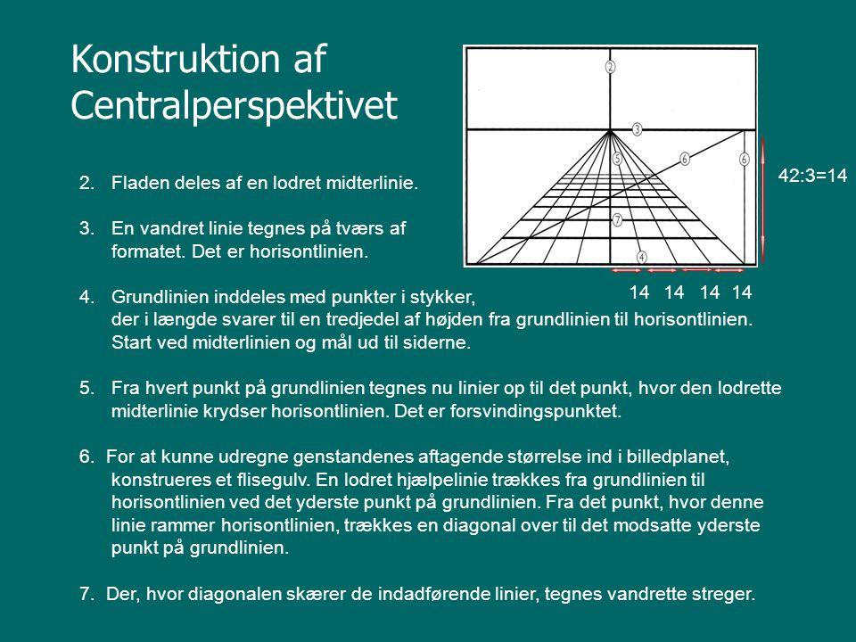 Konstruktion af Centralperspektivet 42:3=14
