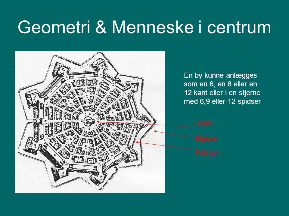Geometri & Menneske i centrum