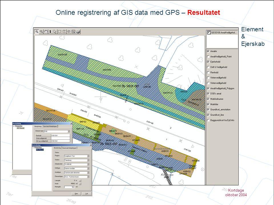 Online registrering af GIS data med GPS – Resultatet