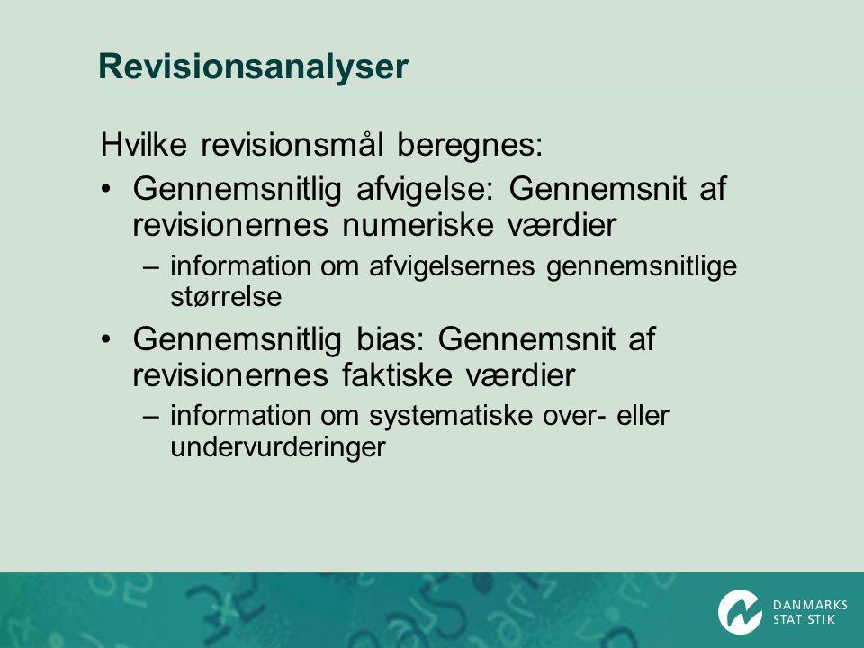 Revisionsanalyser Hvilke revisionsmål beregnes:
