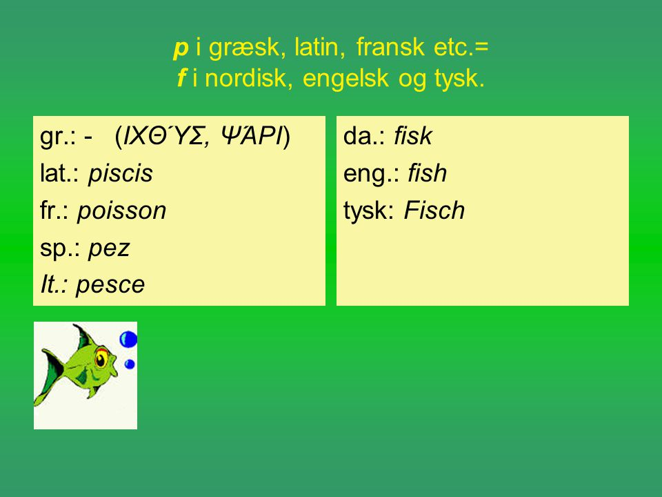 p i græsk, latin, fransk etc.= f i nordisk, engelsk og tysk.