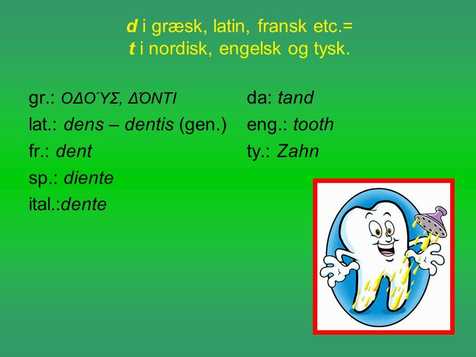 d i græsk, latin, fransk etc.= t i nordisk, engelsk og tysk.