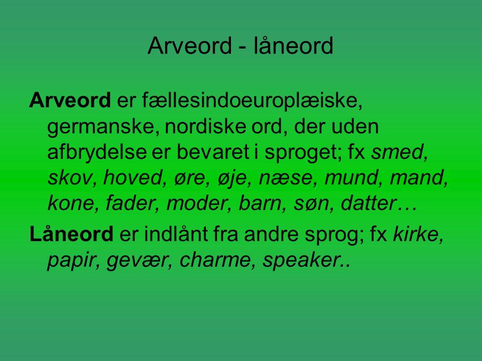 Arveord - låneord