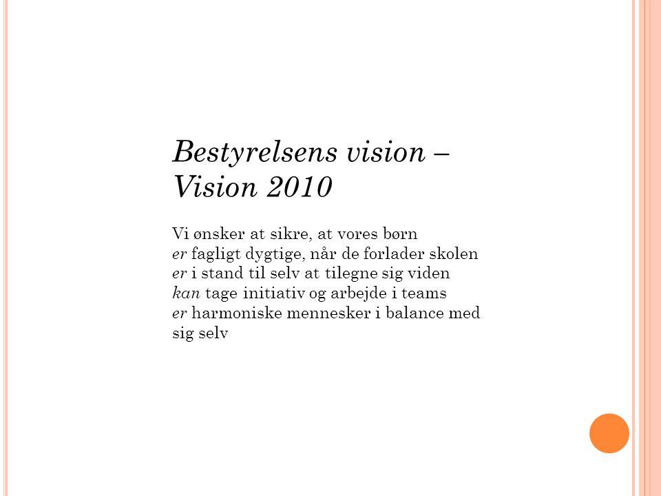Bestyrelsens vision – Vision 2010
