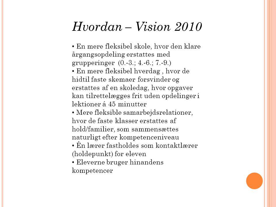 Hvordan – Vision 2010 En mere fleksibel skole, hvor den klare årgangsopdeling erstattes med grupperinger (0.-3.; 4.-6.; 7.-9.)
